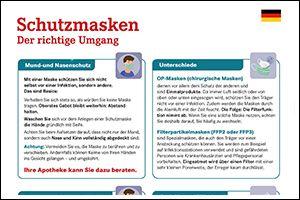 """Informations-Poster """"Schutzmasken"""" Deutsch (PDF)"""