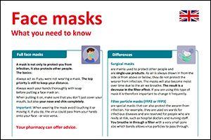 """Informations-Flyer """"Schutzmasken"""" Englisch (PDF)"""